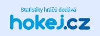 Statistiky hráčů dodává hokej.cz