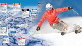 Žádný český skiareál se úrovní služeb tolik neblíží těm alpským jako ten ve Špindlerově Mlýně.