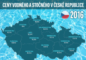 Za kolik se prodává voda v jednotlivých regionech ČR? Od 75 korun po téměř stovku.
