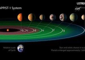 """NASA objevila """"za rohem"""" sedm planet podobných Zemi. Na třech může být život"""