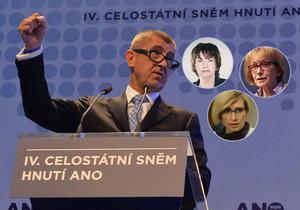 Andrej Babiš a jeho političky