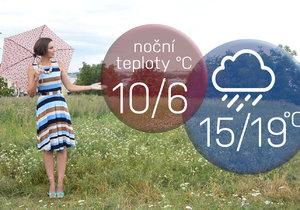 Předpověď na víkend: Konec prázdnin bude teplý, ale mokrý.
