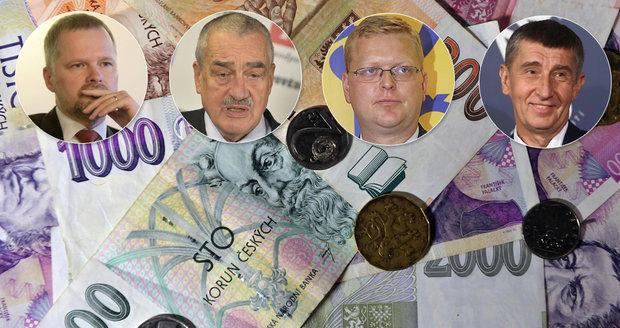 Babišovi dluží ANO 37 milionů. Jak hospodárné byly v roce 2015 další strany?