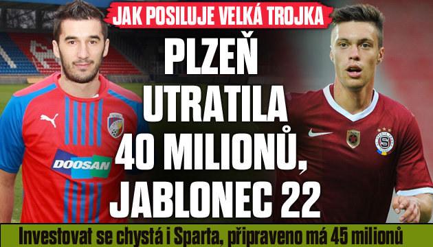 Plzeň a Jablonec utrácí miliony, na tahu je Sparta