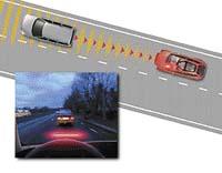 """Hlídač vzdálenosti - kamery a radarová jednotka """"hlídají"""" vzdálenost od vozů před a za SCC. Přiblíží-li se automobily příliš k sobě, je na to řidič okamžitě upozorněn"""