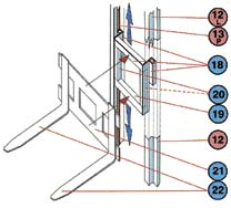 Vysokozdvižný vozík DFG/TFG 25