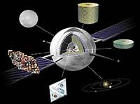 Náklad Kea mířící do vzdálené budoucnosti; zprávy od pozemšťanů, Terra 2001 - obraz Země vyrytý do jádra sondy, destička s portréty lidí z celého světa, diamant se vzorky pozemského života, astronomické hodiny, které pomohou určit stáří družice...