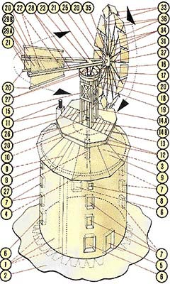 Větrný mlýn v Ruprechtově