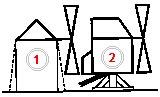 Rozdíl mezi větrným mlýnem holandského typu (1) a mlýnem sloupovým (2). Otočné části obou typů jsou zakresleny silnou linkou