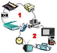 Rozptýlená síť  Bluetooth