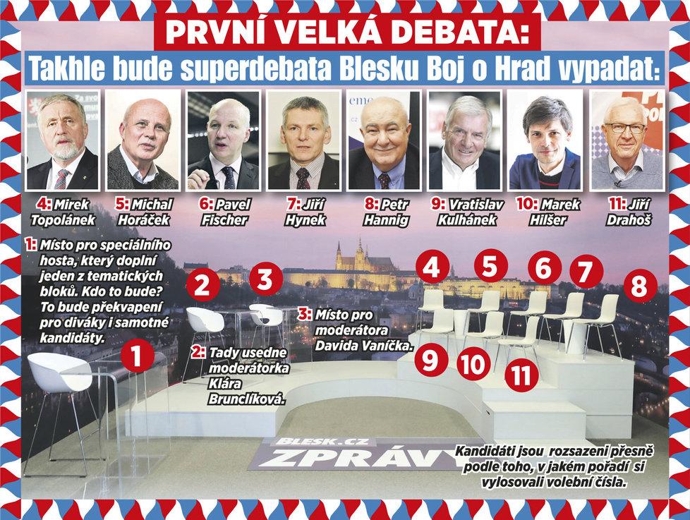 Superdebata Blesku s kandidáty na prezidenta už 2. ledna od 14:00 živě!