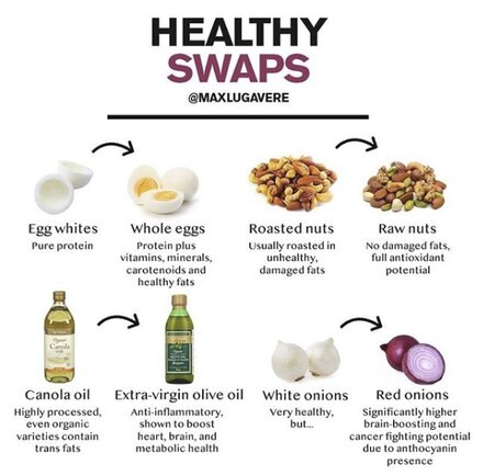 Vyměňte obyčejné potraviny za kvalitnější. Vaše zdraví vám to vrátí.