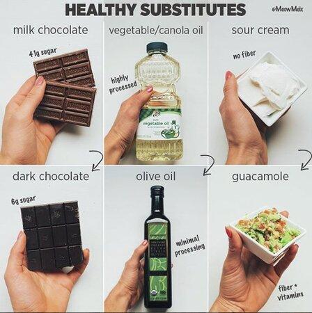 Vyměňte obyčejné potraviny za kvalitnější výrobky. Určitě se vám to vyplatí.