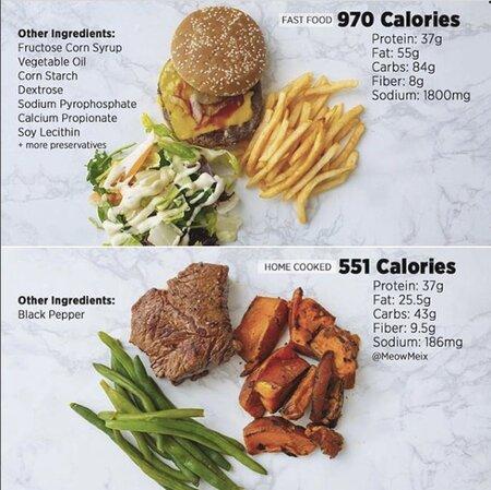 Nejen díky množství kalorií je zdravá volba jasná.