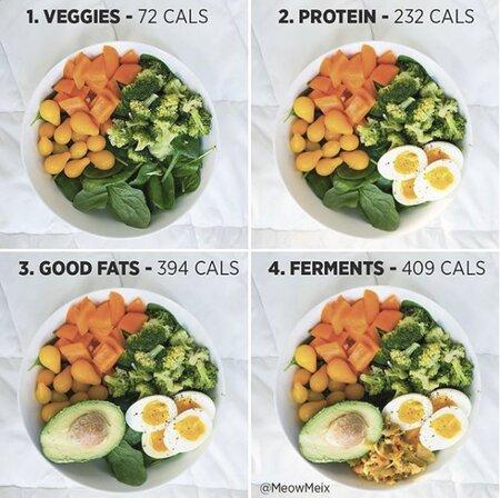 Zelenina, bílkoviny i zdravé tuky jsou ve zdravé stravě zásadní. Kvašená zelenina pomáhá udržet zdravé zažívání. Proto na těchto složkách nešetřete kaloriemi.