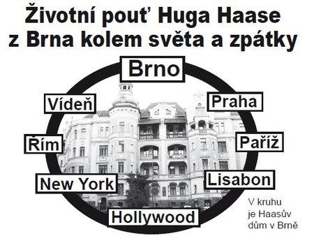 Životní pouť Huga Haase.