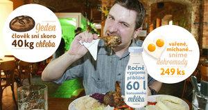 """Češi jsou jedlíci, každý """"spucne"""" 785 kg potravin a vypije 60 litrů mléka"""