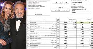 Nahlédli jsme do účetnictví Karla Gotta (79): To je tedy něco!