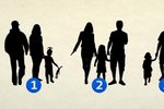 Zvolte, který ze tří párů není rodina. Je to jen jedna odpověď, ale vypovídá hodně o vašem vztahu krodině.