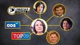 Velká mapa vztahů Adriany Krnáčové: Nenávist, odpor a intriky na magistrátu