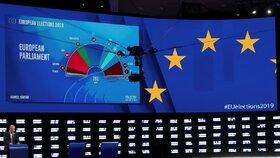 Eurovolby: Lidovci a socialisté ztratí nadvládu nad Bruselem, ukazuje projekce