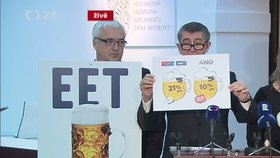 Ministr financí Andrej Babiš (ANO) si do sněmovny opět přinesl názorné pomůcky. Tentokrát se týkaly slev na pivo.