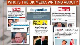 WikiLeaks o Panamských dokumentech: Je to útok proti Putinovi, sponzorem je Soros.