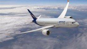 Letecká společnost Aeroflot