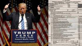Donald Trump neplatil daně. Do vězení za to ale nepůjde.