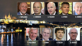 Volební čísla už byla vylosována. Zeman má sedmičku, Drahoš devítku a Topolánek je jednička.
