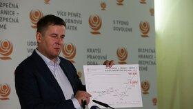 Ministr zahraničních věcí Tomáš Petříček prohlásil, že nový rozpočet mu znemožní dělat svou práci (31. 7. 2019)