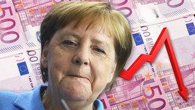 Německá ekonomika klesá do recese. Vláda už chystá protikrizová opatření, píší média