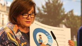 Ministryně financí Alena Schillerová představuje po jednání vlády o rozpočtu tabulky, které ukazují nejen kolik je zaměstnaných státních zaměstnanců, ale i platy učitelů (16. 9. 2019).