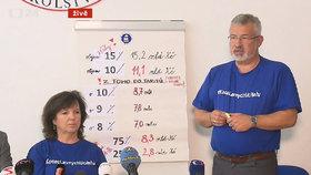 Předseda školských odborů František Dobšík a jejich místopředsedkyně Markéta Seidlová (4. 11. 2019)
