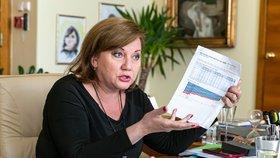 Ministrině financí Alena Schillerová.