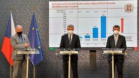 Ministr zdravotnictví Roman Prymula (za ANO), ministr dopravy průmyslu a obchodu Karel Havlíček (ANO) a premiér Andrej Babiš (ANO) na tiskové konferenci po jednání vlády ohledně dalších opatření proti epidemii koronaviru (21.10.2020)