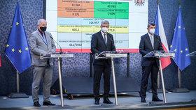Předseda vlády Andrej Babiš (ANO), ministr průmyslu, obchodu a dopravy Karel Havlíček (za ANO) a ministr zdravotnictví Roman Prymula (za ANO) na tiskové konferenci po jednání vlády (21.10.2020)