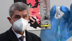 Česko v očkování výrazně zaostává