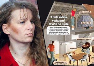 Romana Zienertová ubodala a udusila své 4 děti: Bestie si už 8 let odpykává doživotí