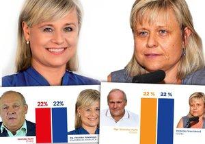 Dvě tváře Veroniky Vrecionové a Stanislava Humla, kandidátů ODS a ČSSD