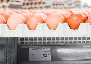 Za vejce si připlatíme