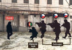 Takto útok sebevražedného atentátníka zřejmě proběhl. Mohli Češi přežít, kdyby zaklekli?