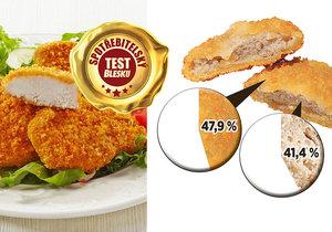 Testované kuřecí nugety dopadly špatně. Týká se to většiny výrobců.