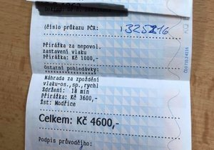 Astmatička Martina jela ve vlaku bez roušky: Pokuta 4600 Kč! Průvodčí zavolal i policii