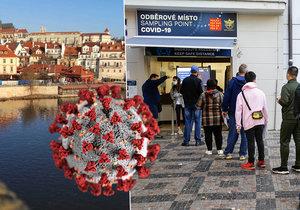 Koronavirus v Praze: 370 nakažených za pátek, v hlavním městě je přes sedm tisíc nemocných