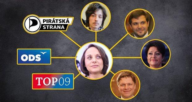 Primátorka Krnáčová a její vztahy na magistrátu