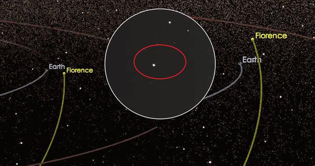 Čtyřkilometrová hrozba: Asteroid Florence se blíží k Zemi!