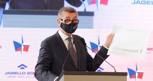 Babiš se dušuje: Kvůli koronaviru vláda miliardy na armádní zakázky škrtat nebude