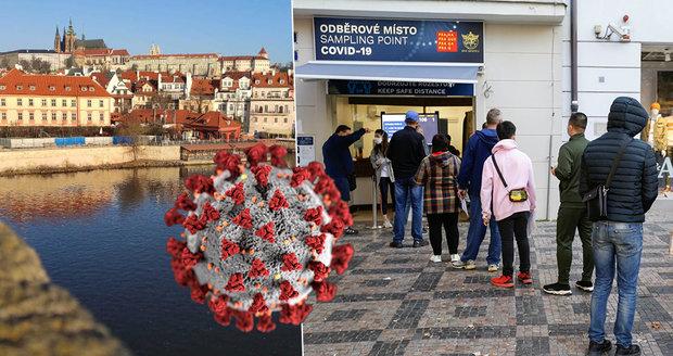 Koronavirus v Praze: 1178 nakažených za jediný den. V hlavním městě je přes 16 tisíc nemocných