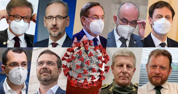 Koronavirus kosí ministry zdravotnictví: Vyčerpání, odpor k opatřením i české vyhazovy